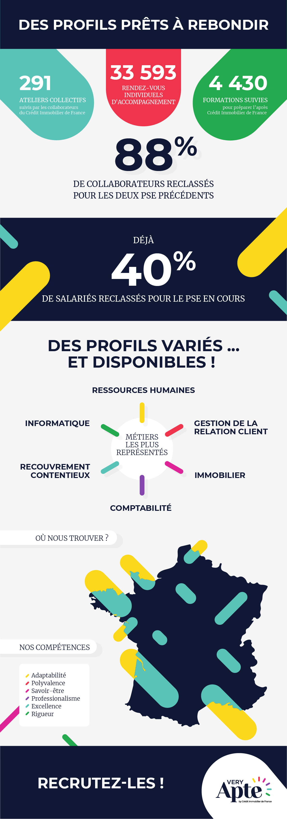 20180307_CIF_Infographie_VDef